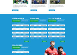 New England Rugby website developed by Sportlomo